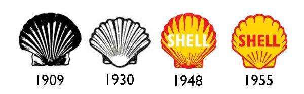 Vývoj loga Shell v rokoch 1909 - 1955
