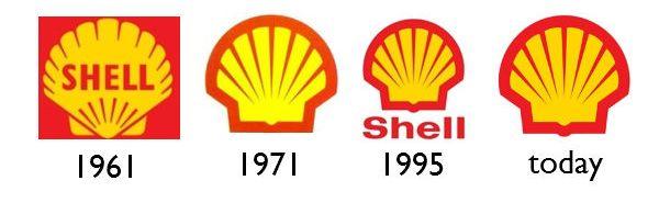 Vývoj loga Shell v rokoch 1961 - dnes