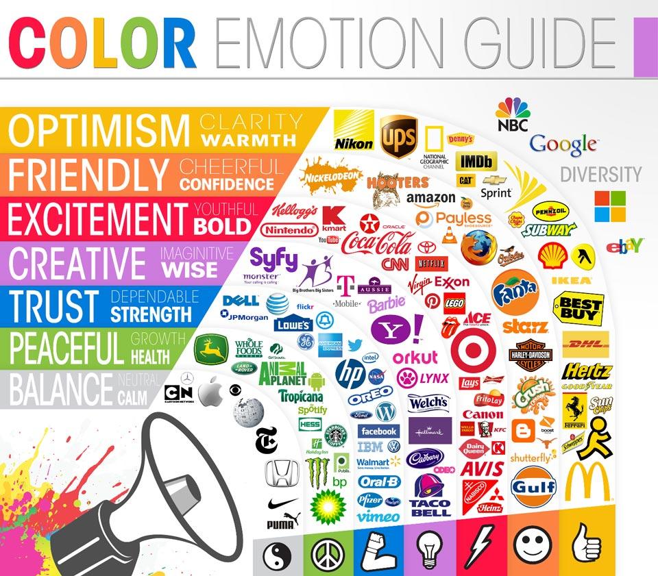 Príručka farieb