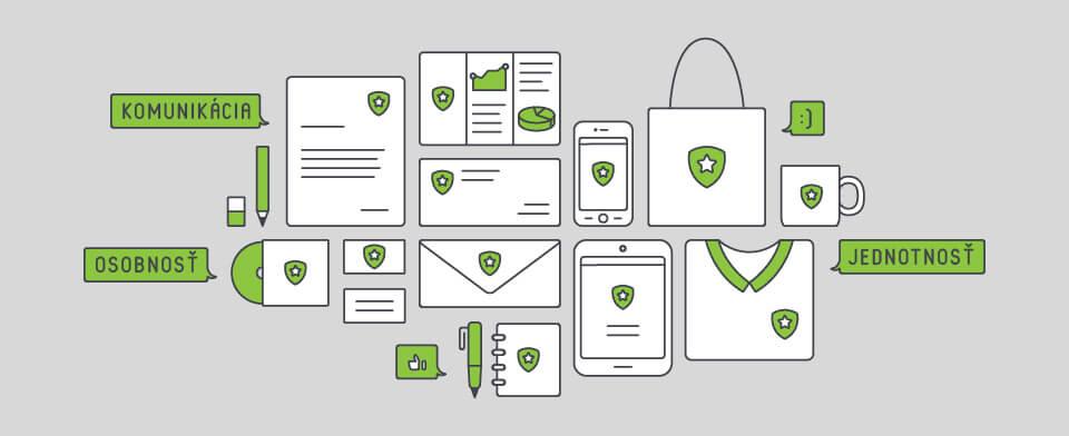 Firemná identita – zázemie a vzťah so zákazníkom